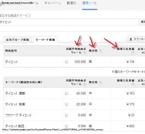 「月間平均検索ボリューム」「競合性」「推奨入札単価」