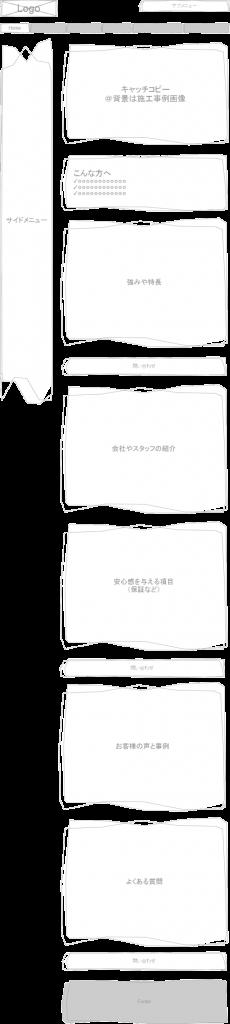 トップページの構成